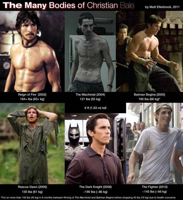 christian bale_weight