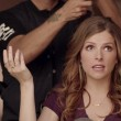 Today's Hottest Woman: Anna Kendrick